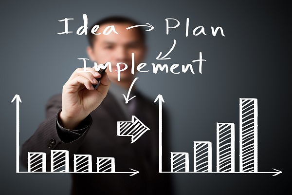 Frame Your Business Plans