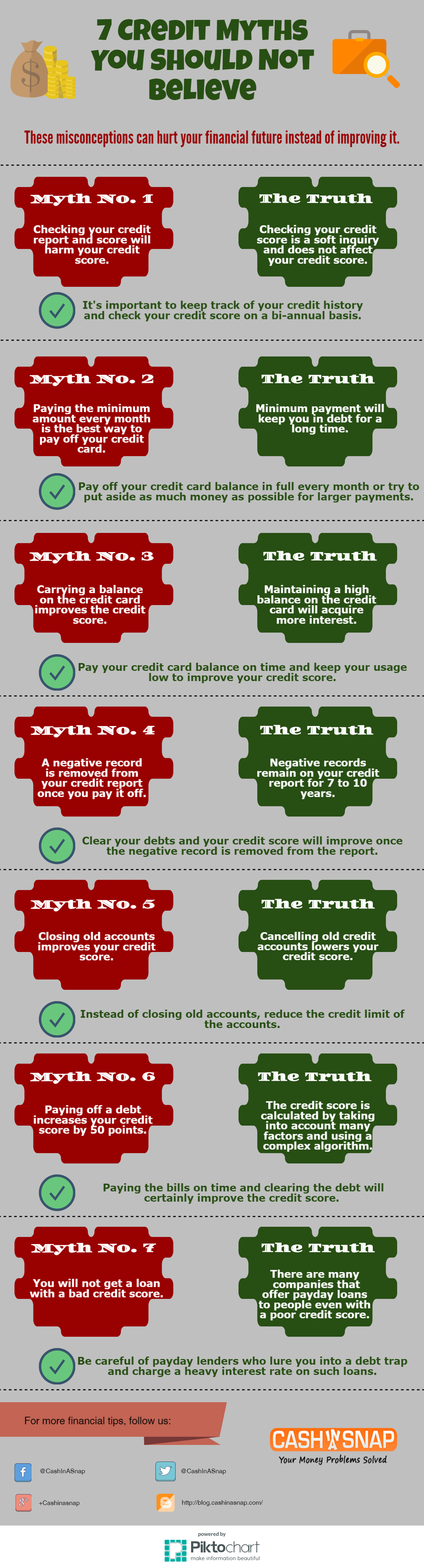7 Credit Myths You Should Not Believe
